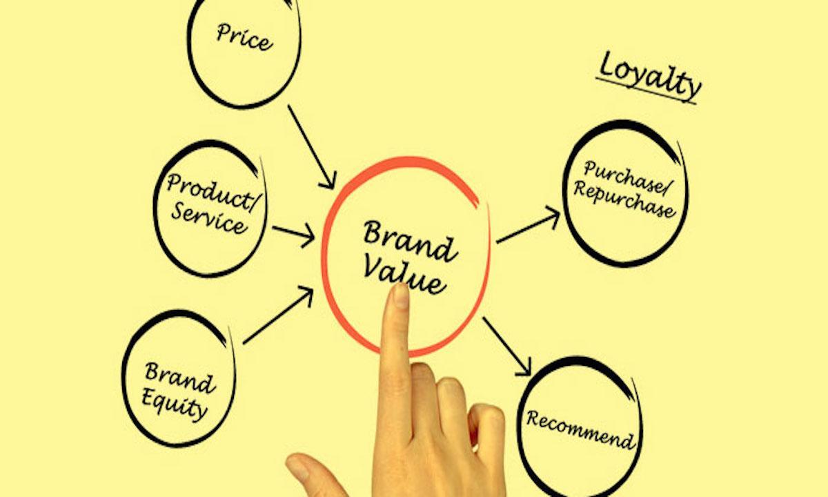 品牌维护怎么做?品牌负面维护方法详解